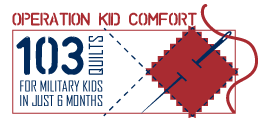 Infographic: Kid Comfort gave 103 quilts to military kids in just 6 months